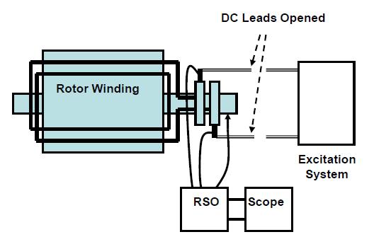 电路 电路图 电子 工程图 平面图 原理图 528_352